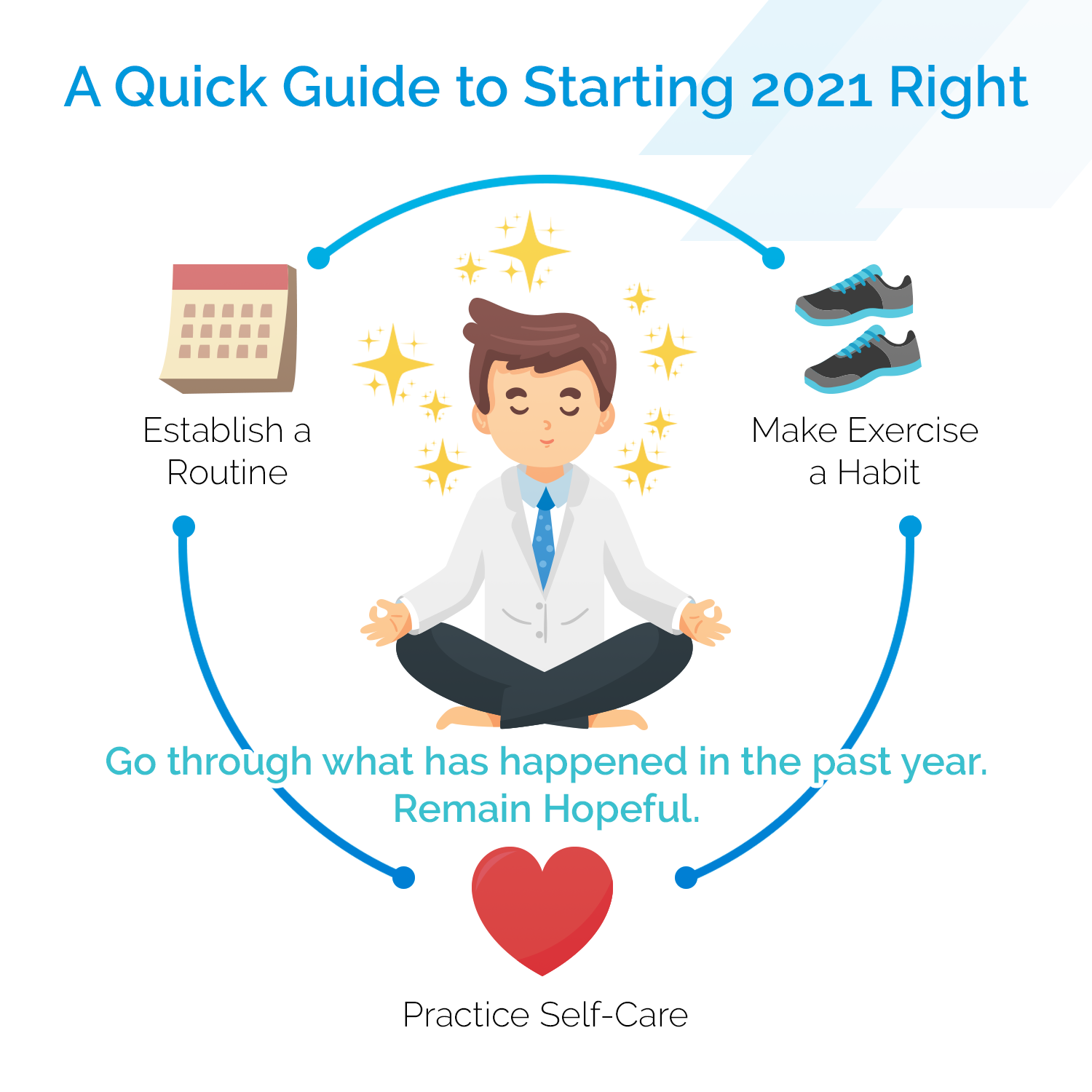 [PHOTO] 210108 A quick guide for 2021