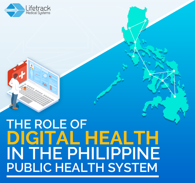 The Role of Digital Health in the Philippine Public Health System
